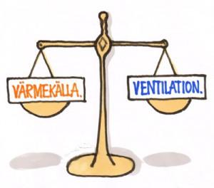 Balans mellan värme och ventilation